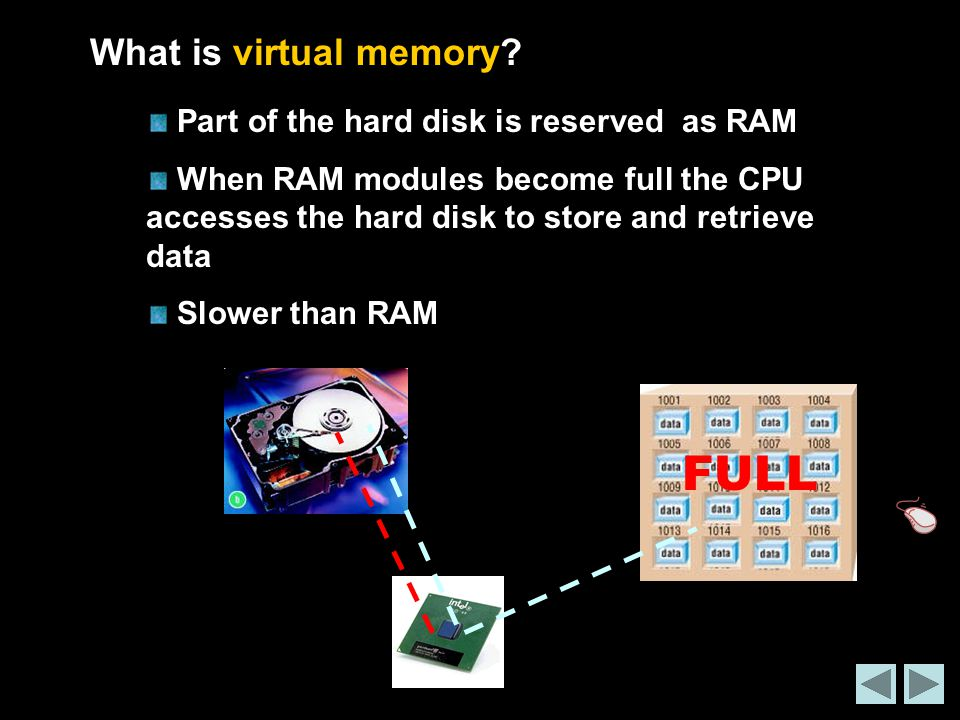 FULL What is virtual memory Part of the hard disk is reserved as RAM