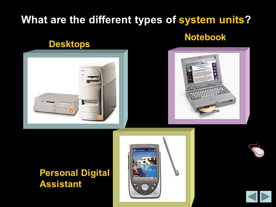 What are the different types of system units