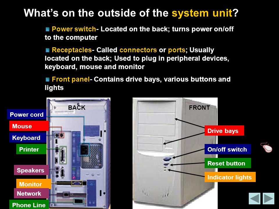 What's on the outside of the system unit