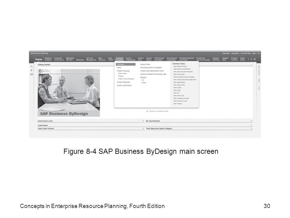 Figure 8-4 SAP Business ByDesign main screen
