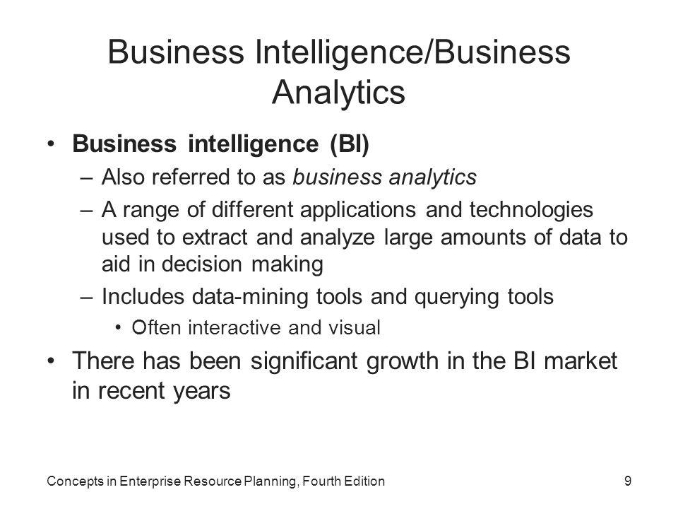 Business Intelligence/Business Analytics