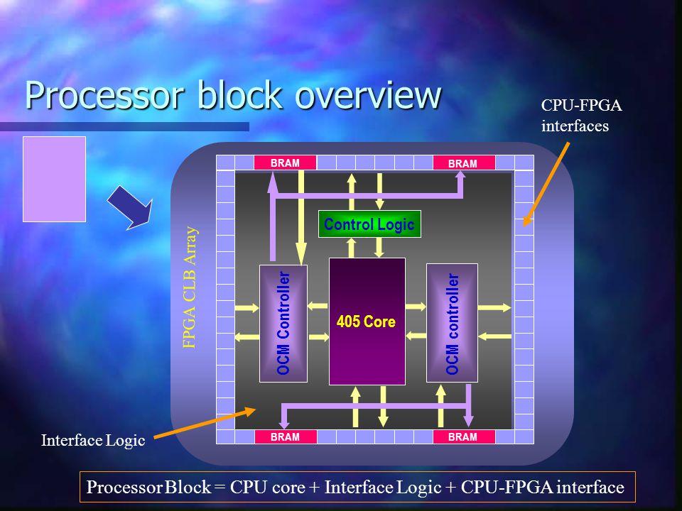 Processor block overview