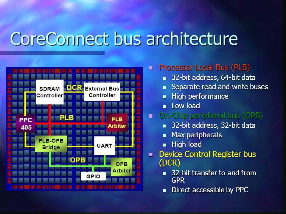 CoreConnect bus architecture