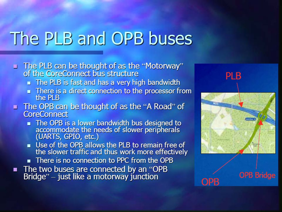 The PLB and OPB buses The PLB can be thought of as the Motorway of the CoreConnect bus structure.