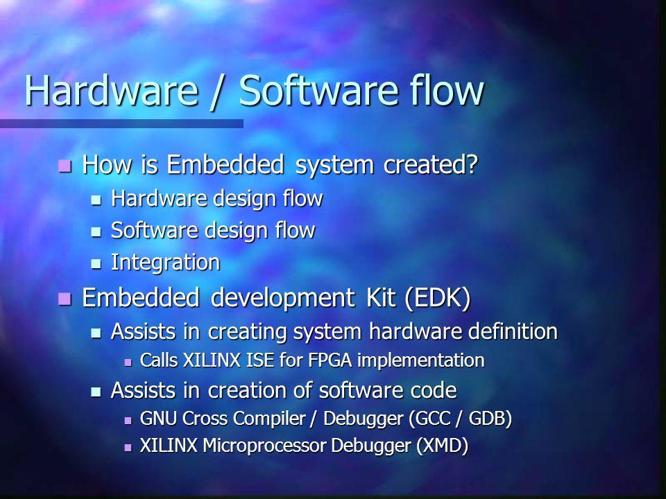 Hardware / Software flow