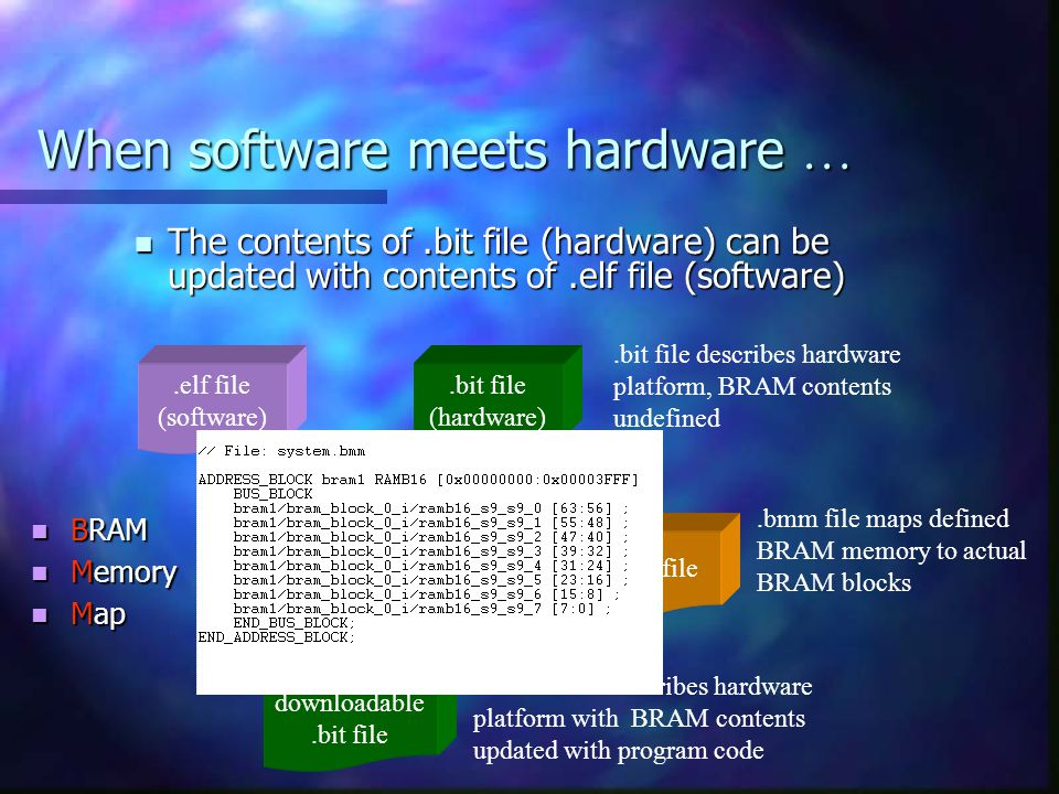 When software meets hardware …