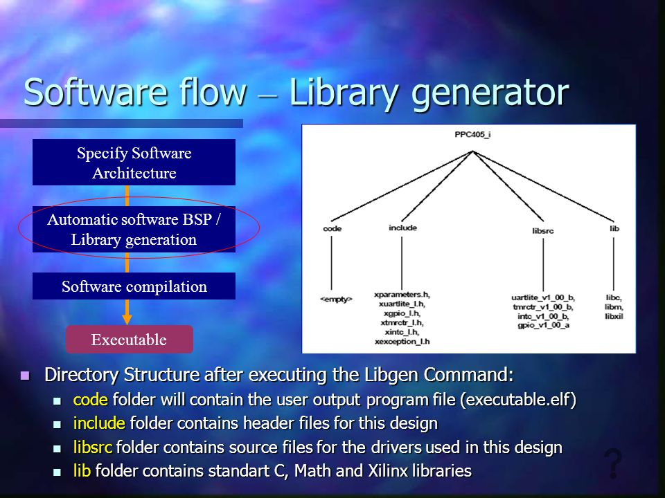 Software flow – Library generator