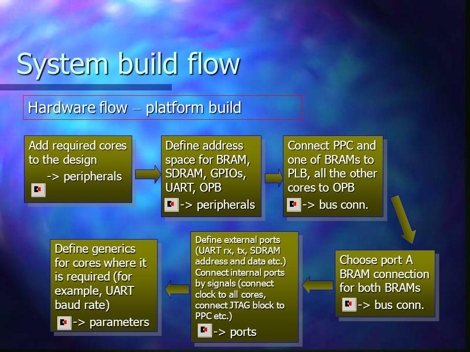 System build flow Hardware flow – platform build