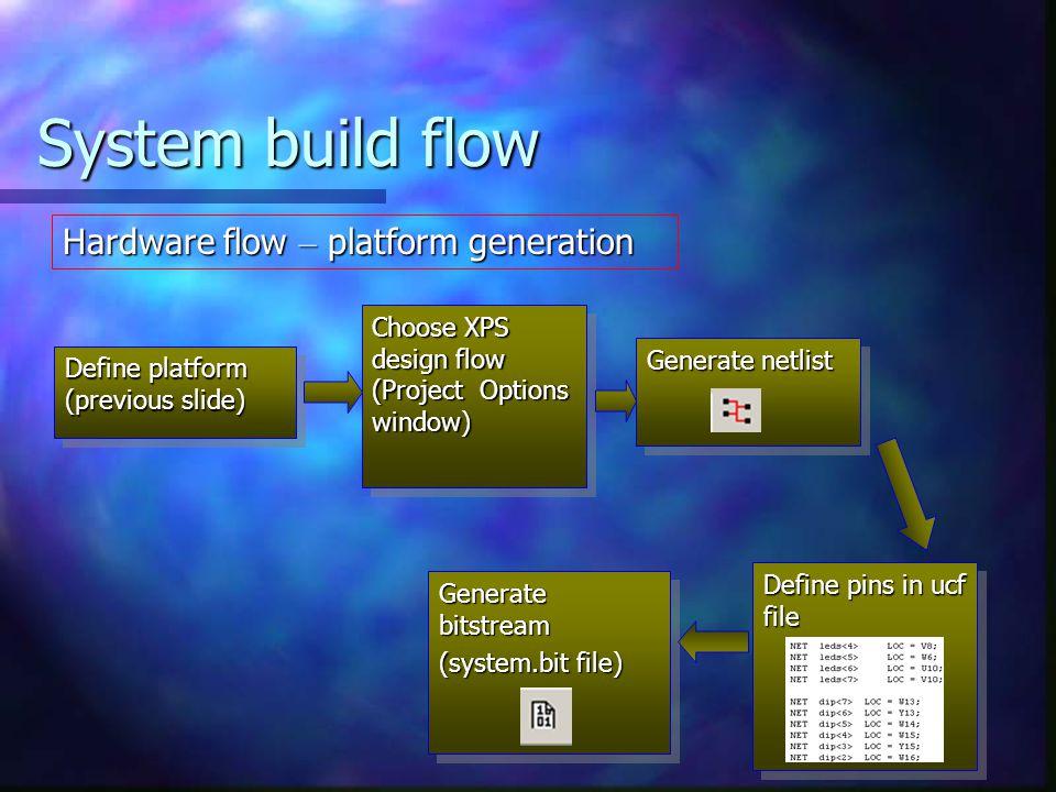 System build flow Hardware flow – platform generation