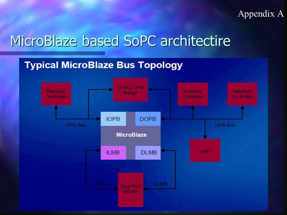 MicroBlaze based SoPC architectire