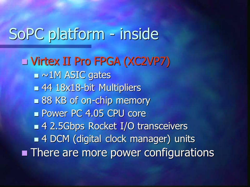 SoPC platform - inside Virtex II Pro FPGA (XC2VP7)