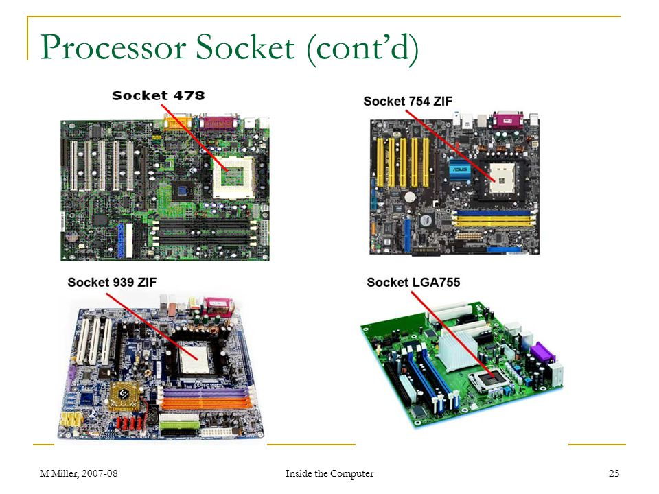Processor Socket (cont'd)