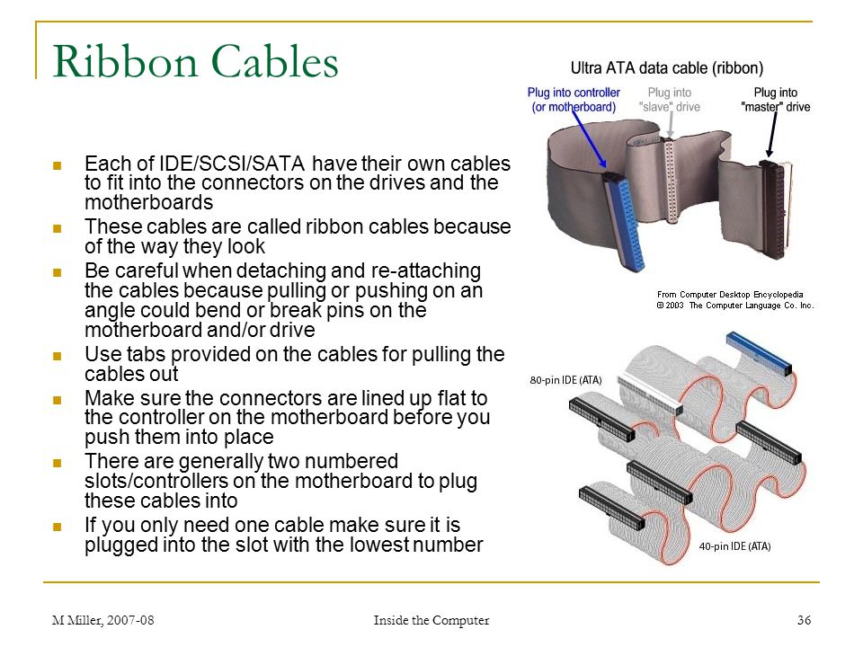 Ribbon Cables Each of IDE/SCSI/SATA have their own cables to fit into the connectors on the drives and the motherboards.