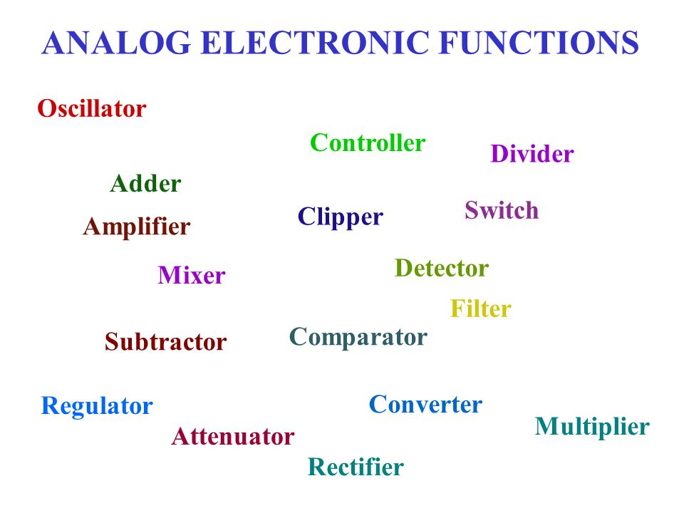 ANALOG ELECTRONIC FUNCTIONS