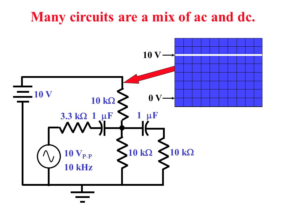 Many circuits are a mix of ac and dc.