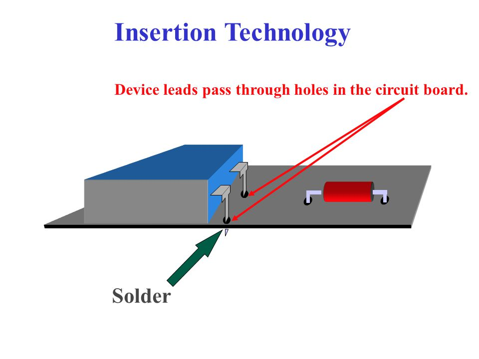 Insertion Technology Solder