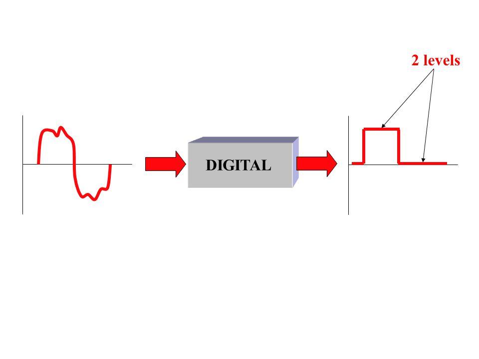 2 levels DIGITAL