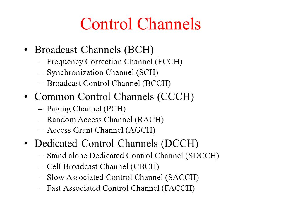 Control Channels Broadcast Channels (BCH)