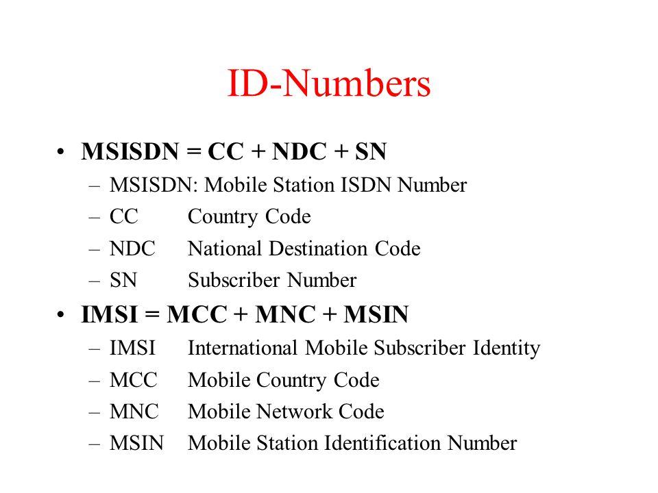 ID-Numbers MSISDN = CC + NDC + SN IMSI = MCC + MNC + MSIN