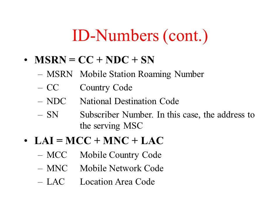 ID-Numbers (cont.) MSRN = CC + NDC + SN LAI = MCC + MNC + LAC