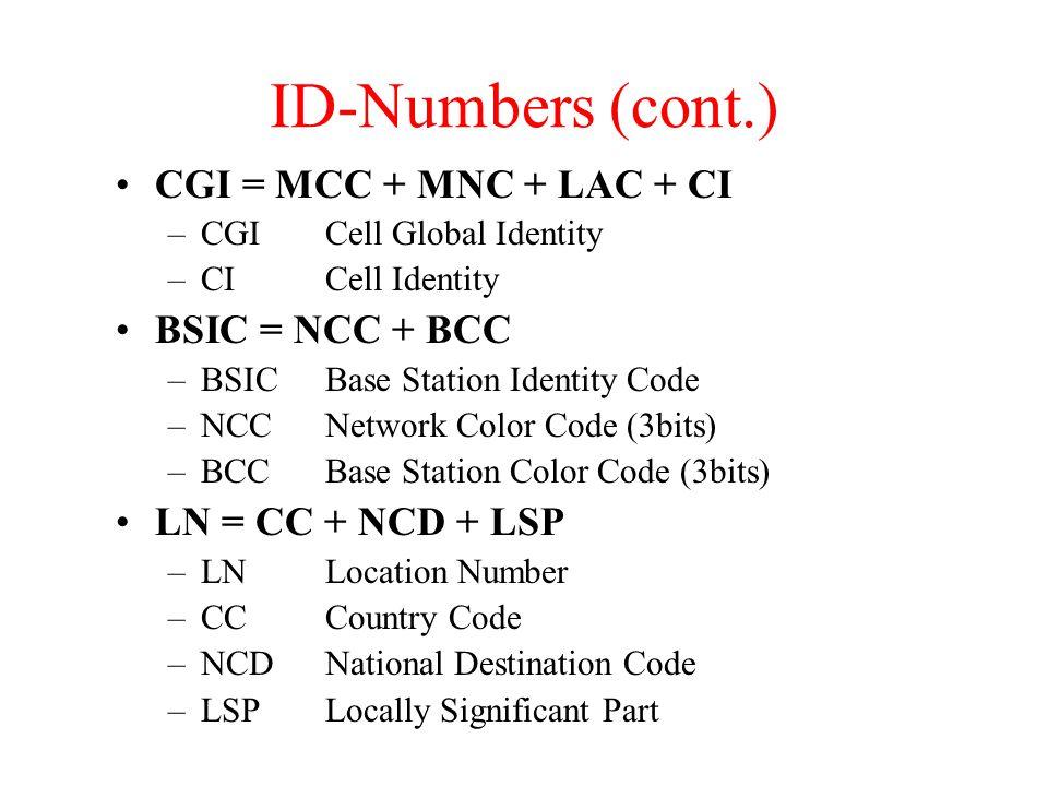 ID-Numbers (cont.) CGI = MCC + MNC + LAC + CI BSIC = NCC + BCC
