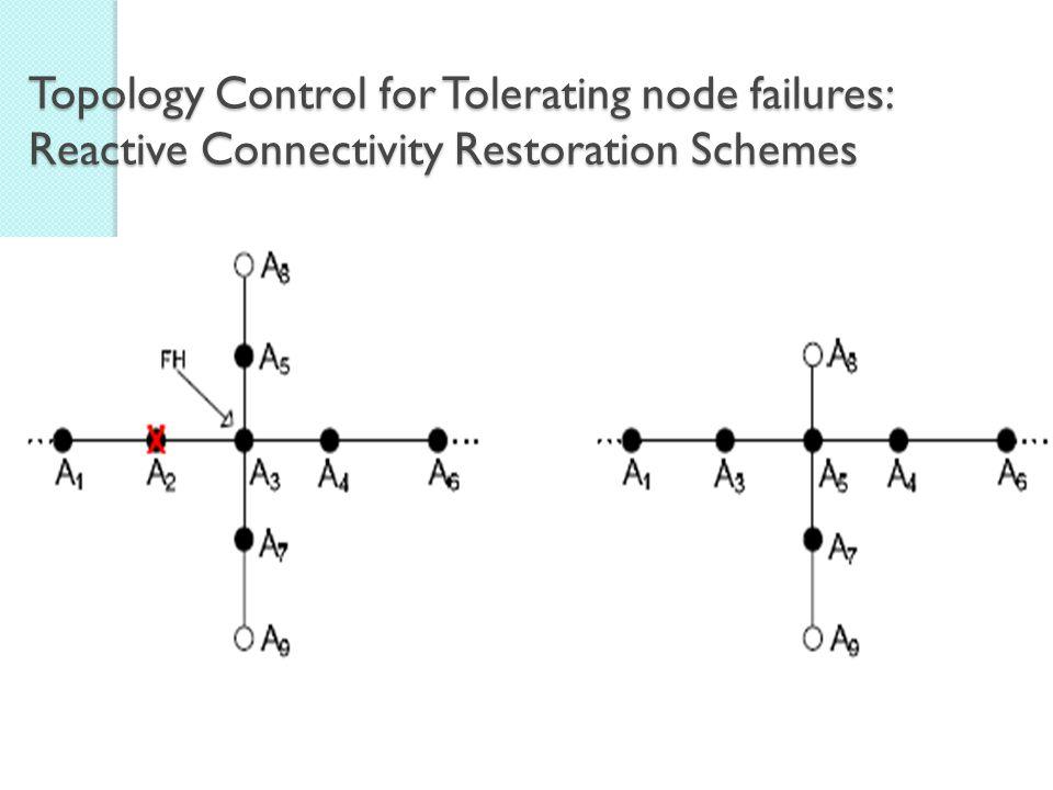Topology Control for Tolerating node failures: Reactive Connectivity Restoration Schemes