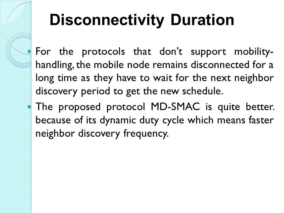 Disconnectivity Duration