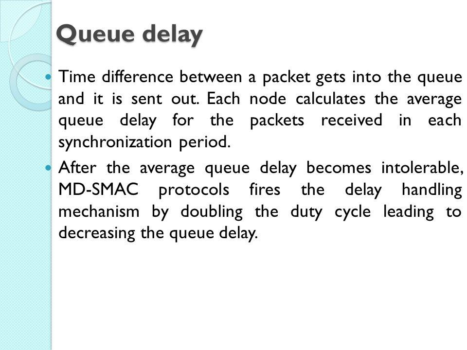 Queue delay