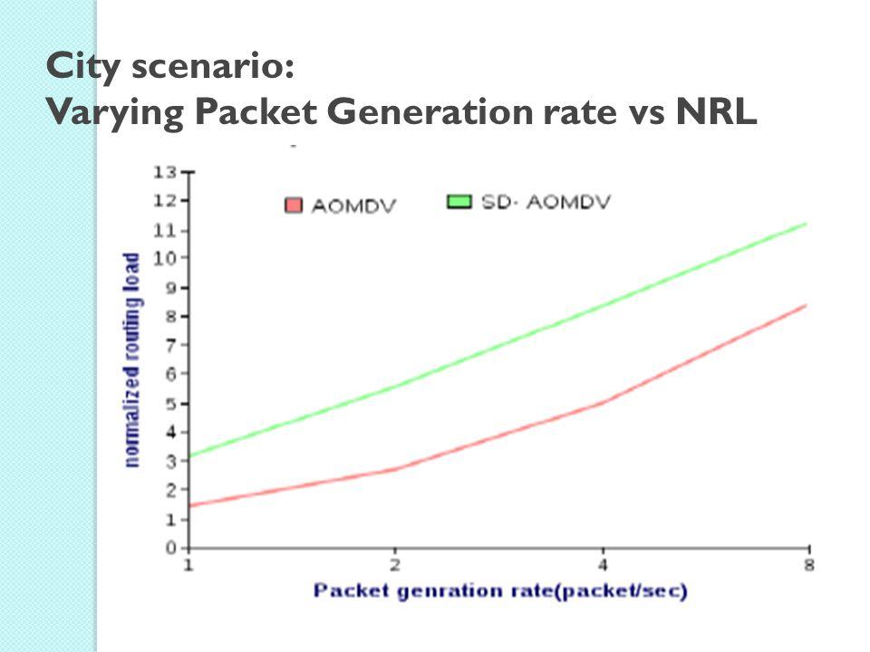 City scenario: Varying Packet Generation rate vs NRL