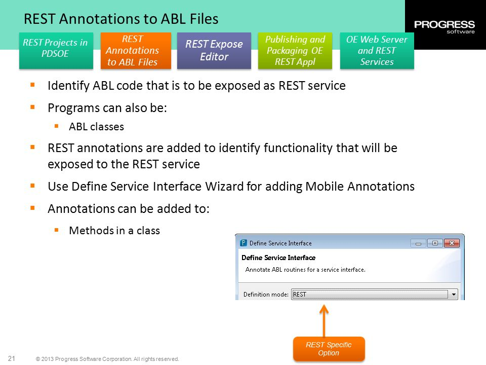 REST Annotations to ABL Files