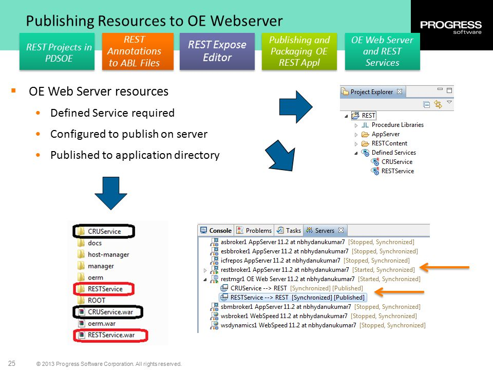 Publishing Resources to OE Webserver