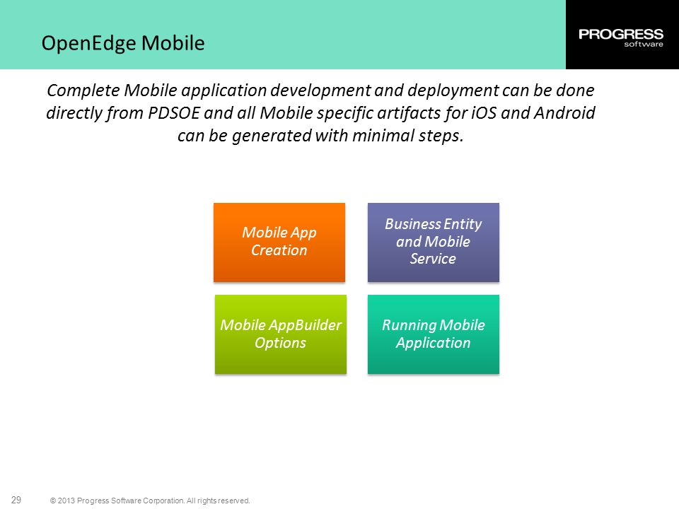 OpenEdge Mobile