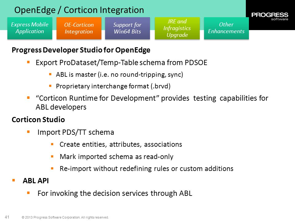 OpenEdge / Corticon Integration