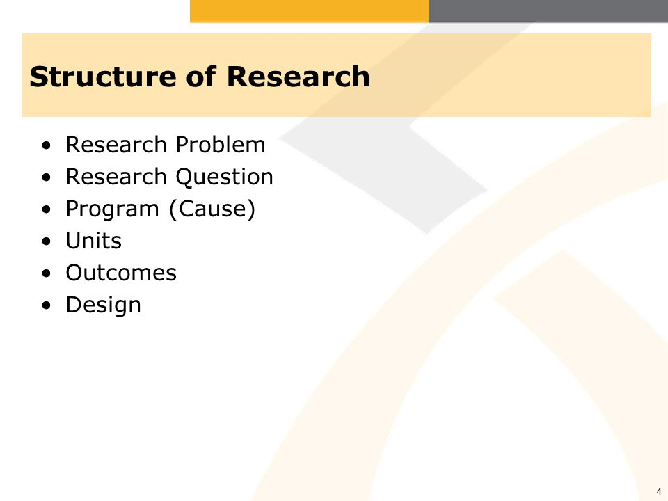 Structure of Research Research Problem Research Question
