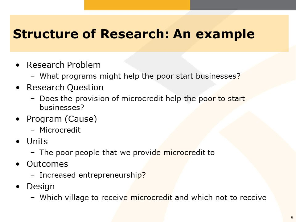 Structure of Research: An example