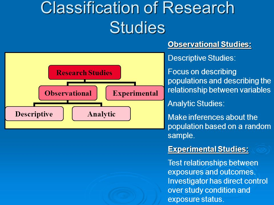 Classification of Research Studies