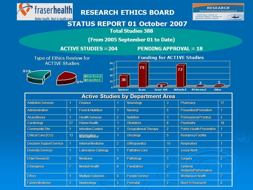 RESEARCH ETHICS BOARD STATUS REPORT 01 October 2007