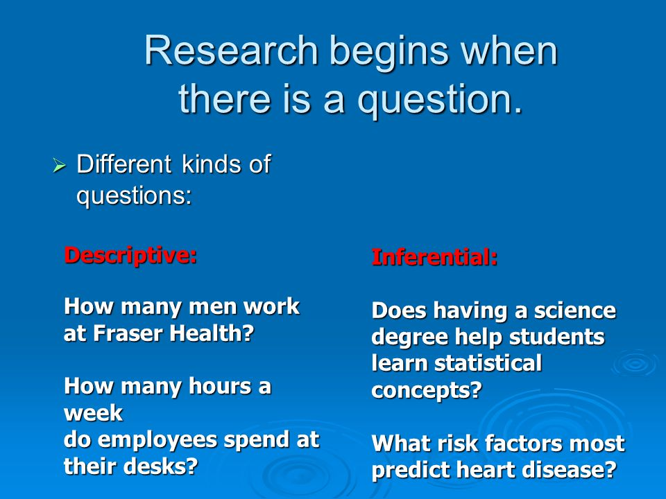 Research begins when there is a question.