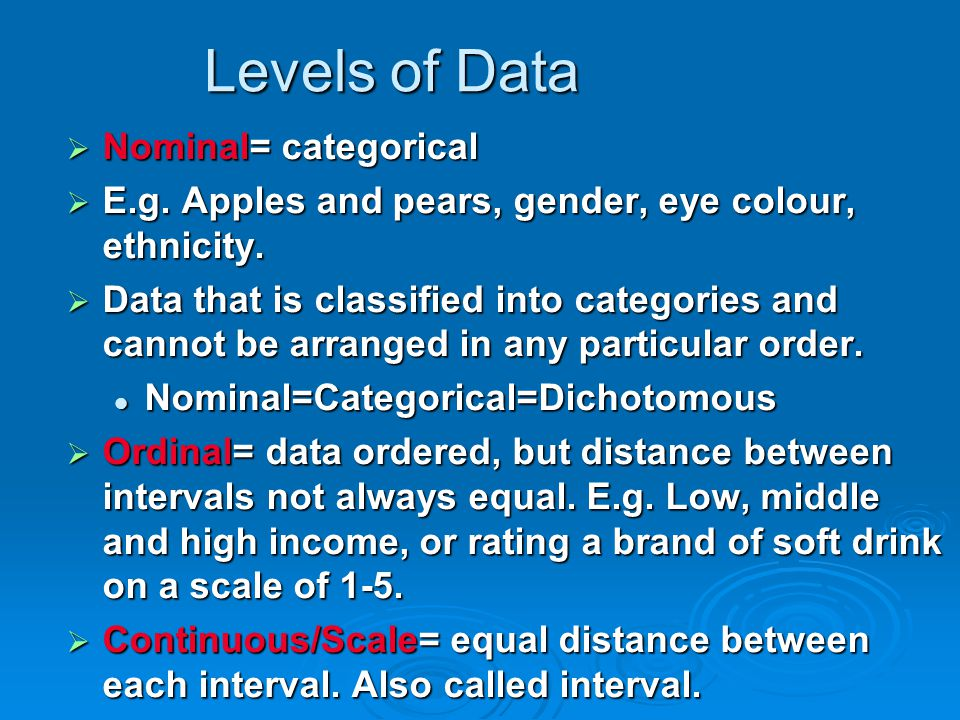 Levels of Data Nominal= categorical
