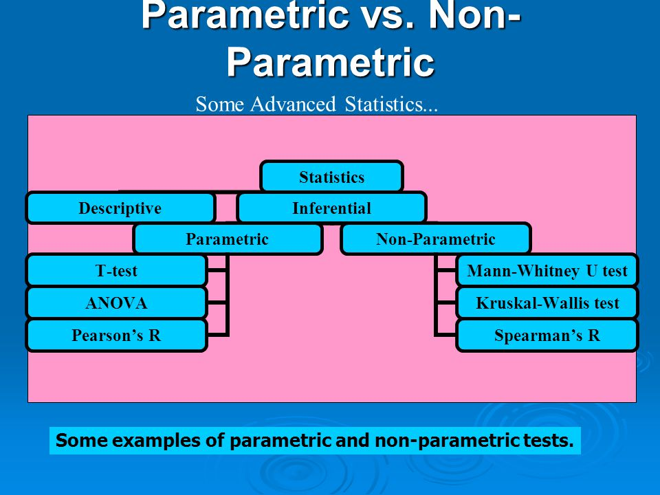 Parametric vs. Non-Parametric
