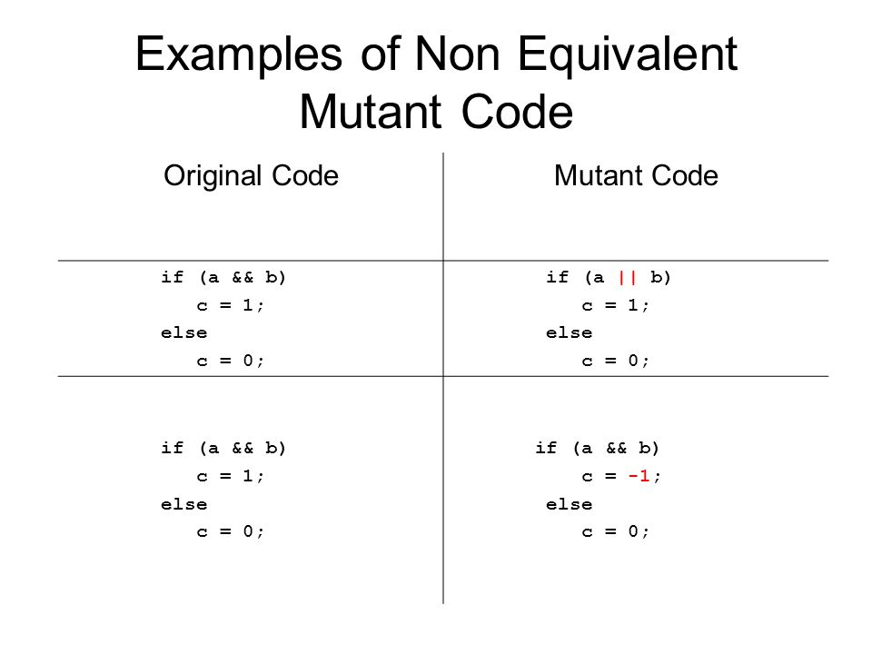 Examples of Non Equivalent Mutant Code