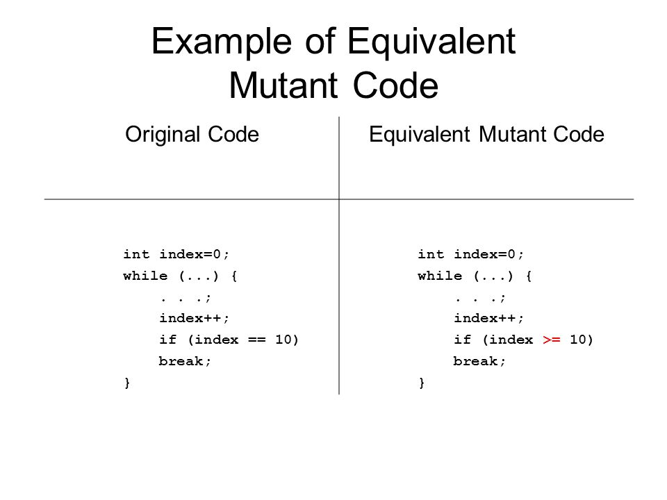 Example of Equivalent Mutant Code