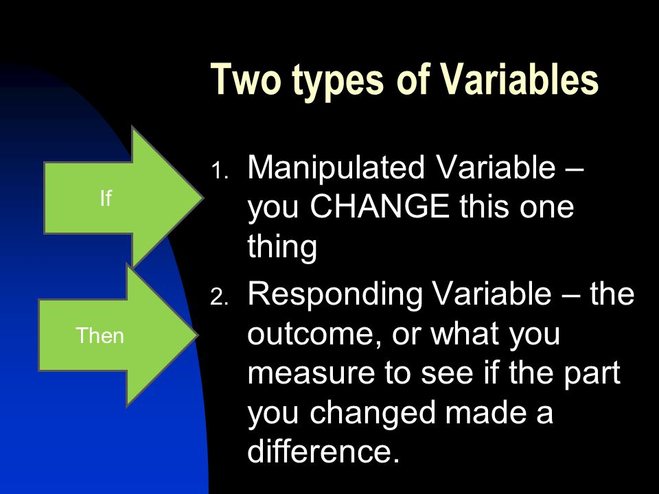 Two types of Variables If. Manipulated Variable – you CHANGE this one thing.