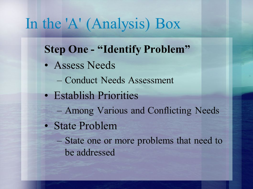 In the A (Analysis) Box Step One - Identify Problem Assess Needs