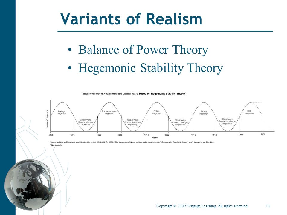 Variants of Realism Balance of Power Theory Hegemonic Stability Theory