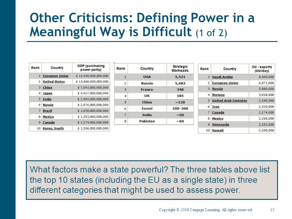 Other Criticisms: Defining Power in a Meaningful Way is Difficult (1 of 2)