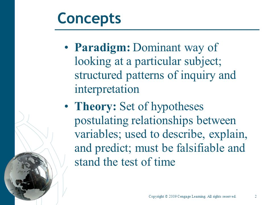 Concepts Paradigm: Dominant way of looking at a particular subject; structured patterns of inquiry and interpretation.