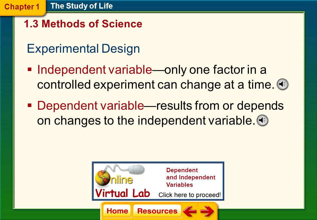 Chapter 1 The Study of Life. 1.3 Methods of Science. Experimental Design.