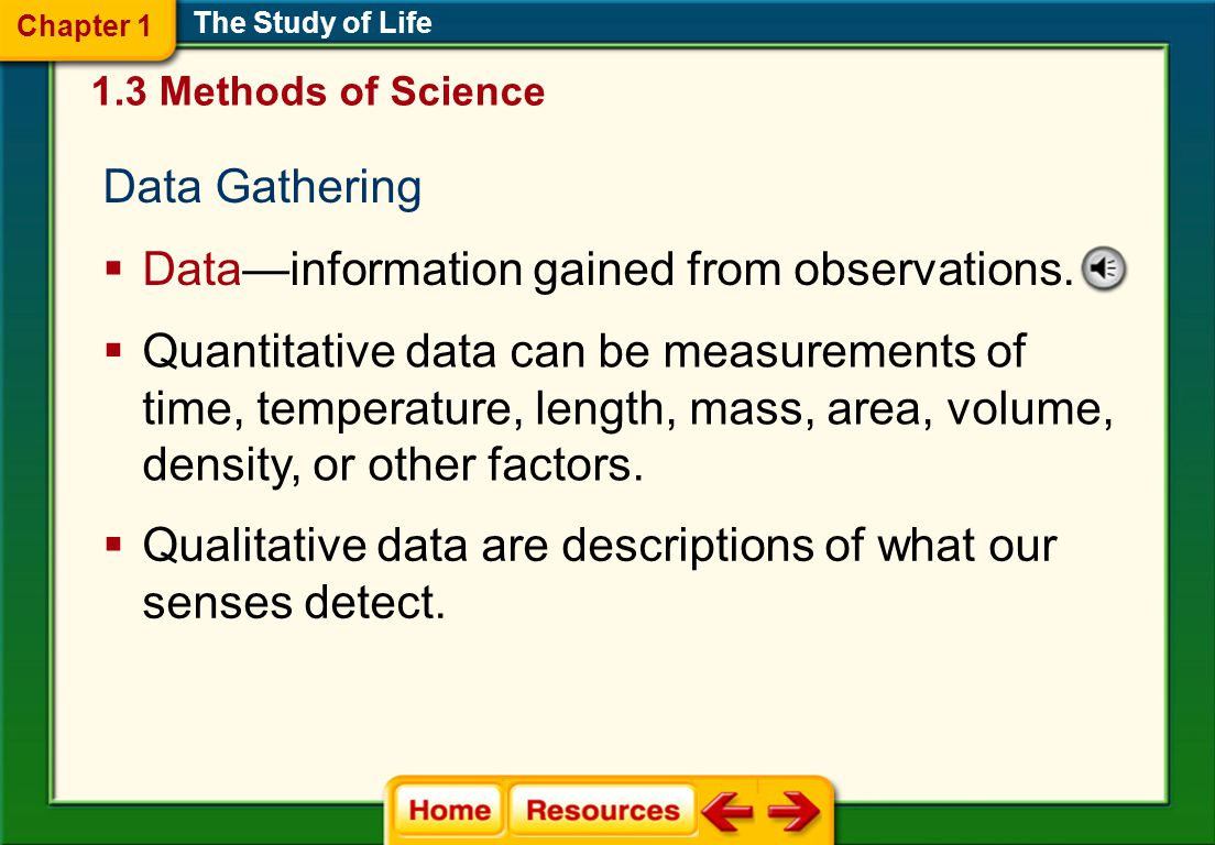 Data—information gained from observations.