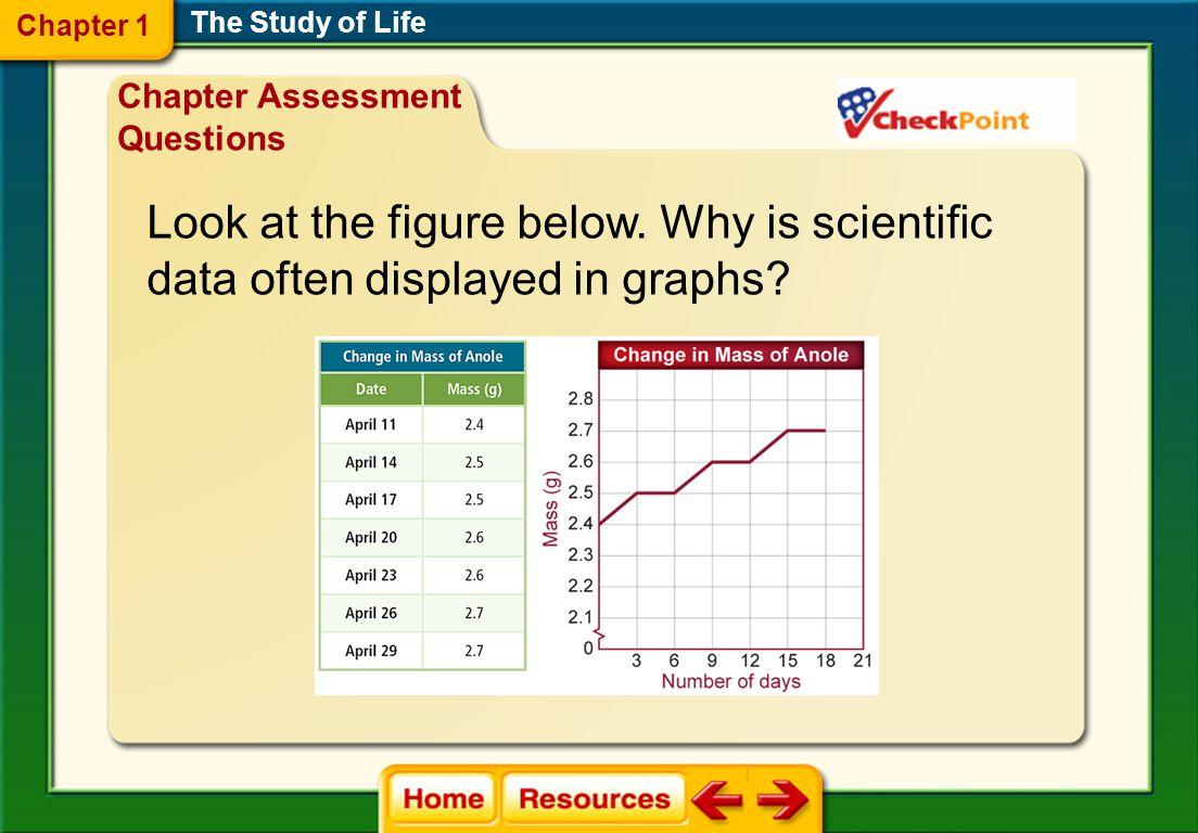 Look at the figure below. Why is scientific